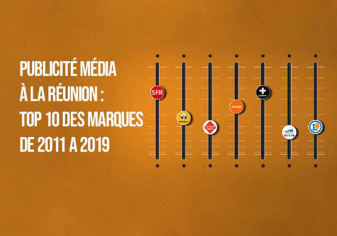 Publicité Média à La Réunion : Top 10 des marques de 2011 à 2019